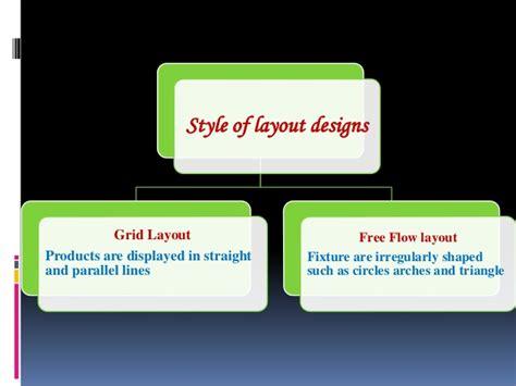 pharmacy layout design ppt pharmacy layout ppt