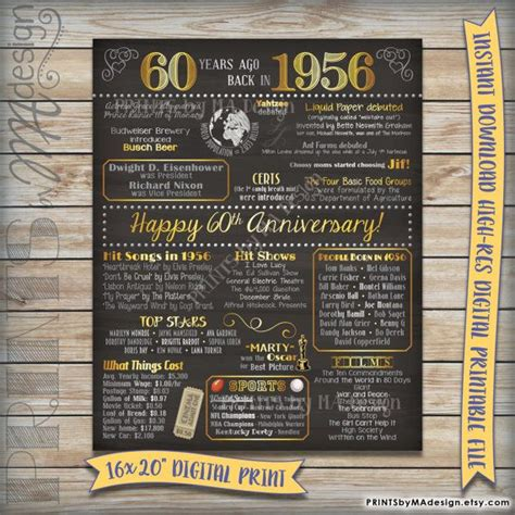 60th wedding anniversary gift ideas 60th anniversary 1956 printable chalkboard poster a
