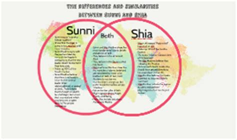 sunni shiite and sufi venn diagram venn diagram exles tagalog images how to guide and