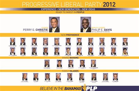 Plp Search Plp Candidates Trunk Ad Punch Bahamaspress