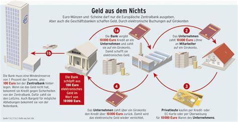die macht der banken vollgeldinitiative schweiz erl 228 uterung kernbotschaften