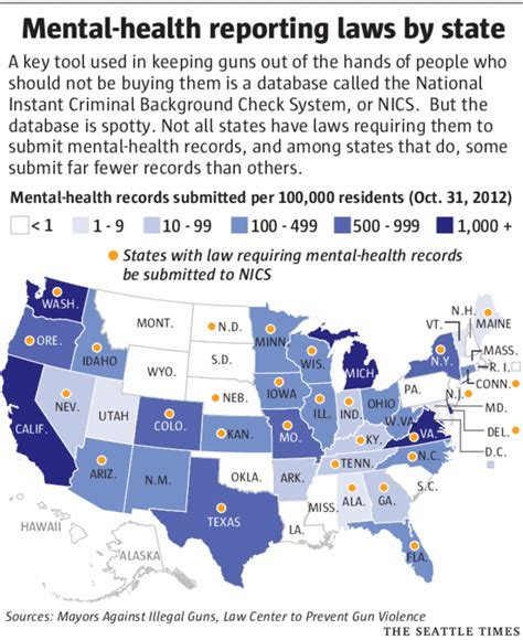 Gun Background Check Mental Health State Found Better Than Most On Gun Owner Mental Health Checks The Seattle Times