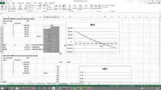 excel tutorial npv npv irr mirr and data tables youtube