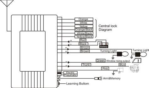 milano keyless entry systemcar central locking system buy car central locking systemkeyless