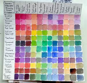 mixing colors chart color mixing chart pic 17 images frompo