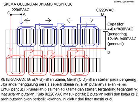 Dinamo Pengering Mesin Cuci Merk Sanken hobby tehknis elektronika skema cara gulungan dinamo