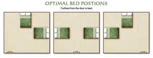 feng shui bedroom bed placement feng shui bedroom diagram feng free engine image for