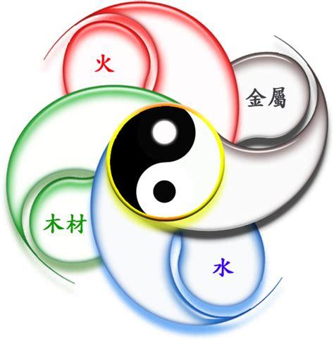 imagenes religiosas feng shui 191 c 243 mo aplicar el feng shui en tu consultorio mundo