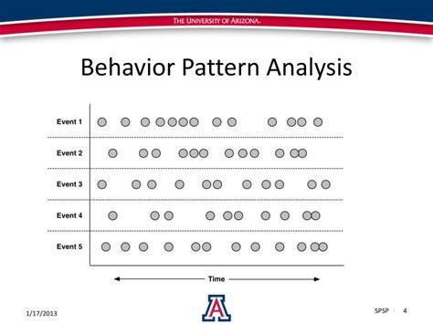 pattern analysis reviewer ppt hidden patterns of nonverbal behavior associated