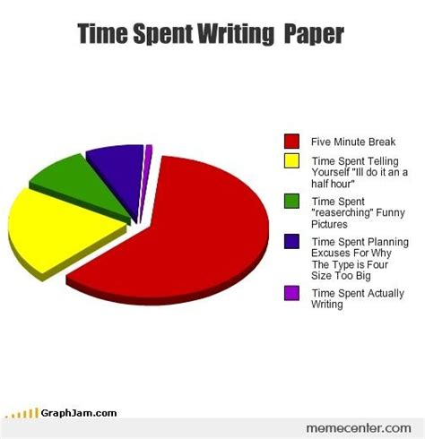 Memes About Writing Papers - writing a paper by ben meme center