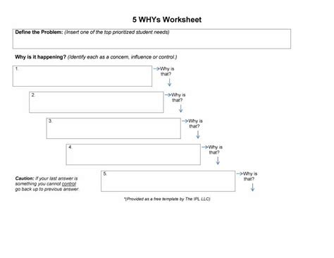 simple root cause analysis template root cause analysis root cause