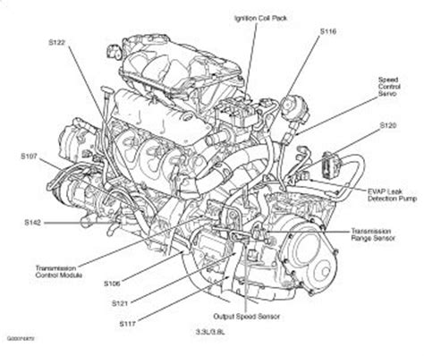 Location Of The Speed Sensor Electrical Problem6 Cyl Two