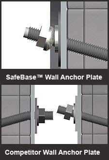 wall anchors wall anchor products buy wall anchors