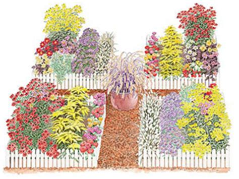 Cut Flower Garden Plan Fall Cutting Garden