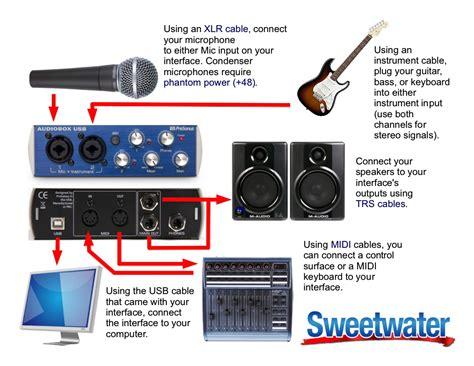 Audio Box Usb fs presonus audiobox usb recording interface