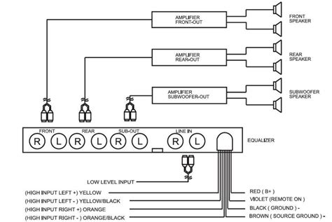 car equalizer lifier wiring diagram car get free