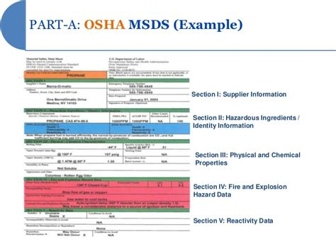 sections of msds image gallery osha msds
