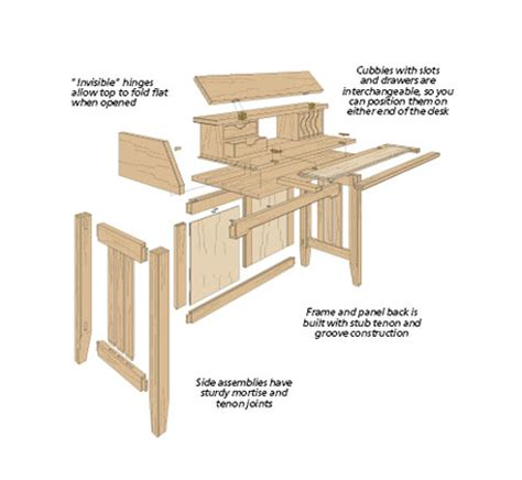Computer Desk Design Plans Notebook Computer Desk Woodsmith Plans
