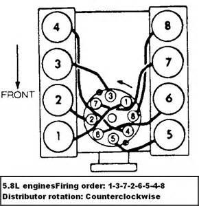 Ford 5 4 L Firing Order 96 Ford Ranger Firing Order 3 0 Autos Post