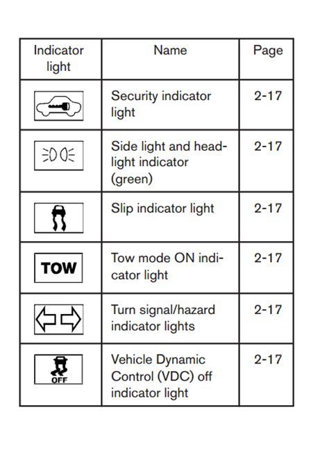 nissan malfunction indicator light what do my nissan pathfinder dashboard warning lights