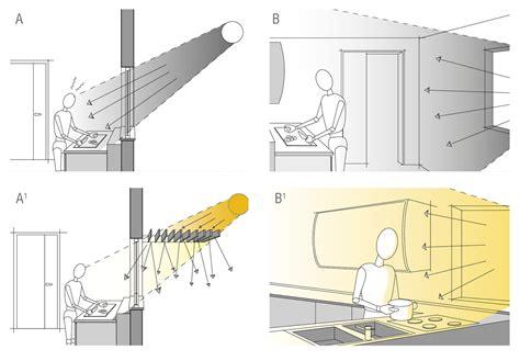 come progettare una cucina progettare cucina guida e consigli utili valcucine