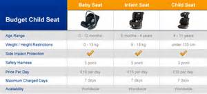 Car Rental Laws Budget Uk Child Baby Seats