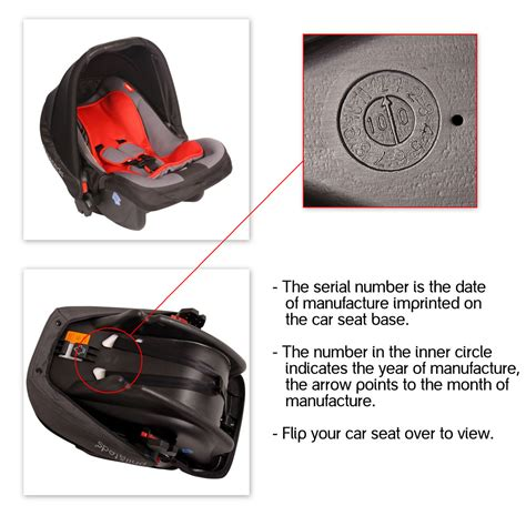 when car seat expires carspart
