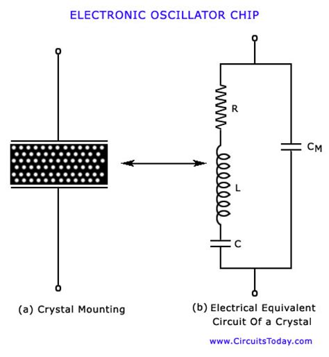 Design Guidelines For Quartz Crystal Oscillators | crystal oscillator electronic circuits and diagrams