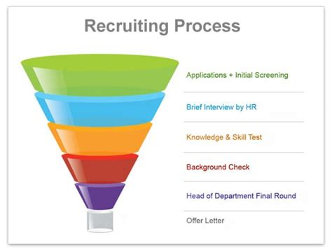 which recruiting software does your smb need and do you