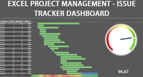 free project dashboard template excel project management spreadsheet template excel haisume