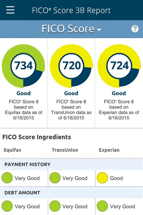 credit score to buy a house in florida what s the minimum credit score to buy a house 28 images guide to your credit