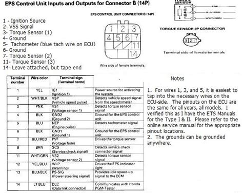 wiring diagram for 2003 honda s2000 wiring get free