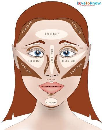 contour makeup diagram makeup contouring