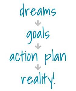 planning your dreams your financial goals pcc panther tracks