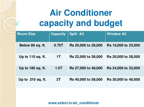 air conditioner capacity vs room size thebestminisplit top informations about air conditioner size best