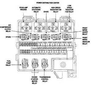 fuse box for 2010 dodge avenger location and diagram