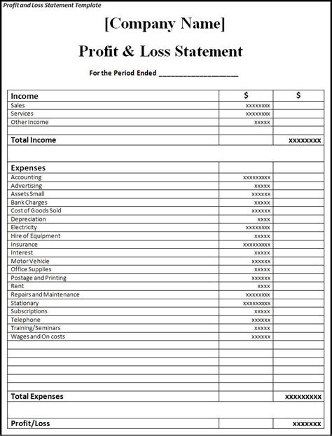 profits and loss template profit and loss statement template word excel formats