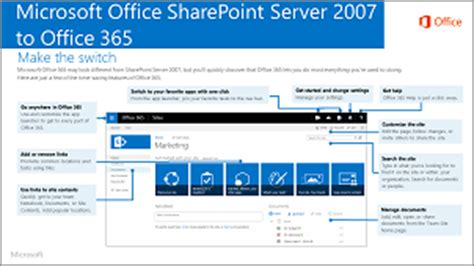 Office 365 Outlook Minimum Requirements Switching From Microsoft Office Sharepoint Server 2007 To