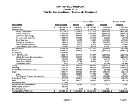 operating expense report template image gallery operating budget