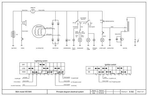 1966 bsa a65 lightning wiring diagram get free image