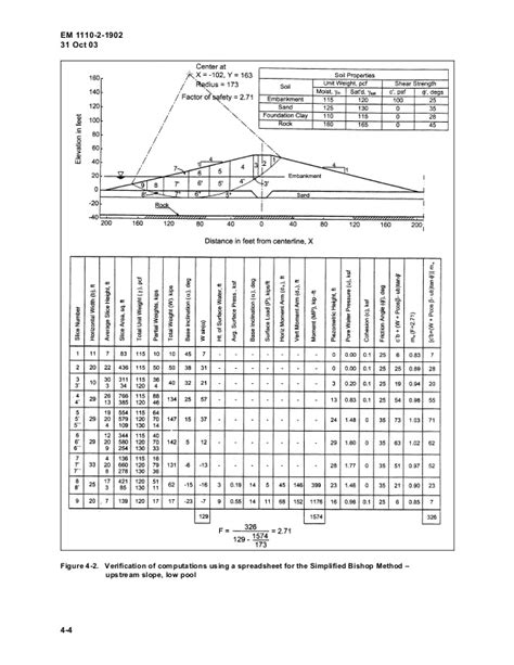 Slope Stability Analysis Spreadsheet by Slope Stability Usacoe