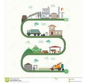 Biomass Energy Stock Vector  Image 59995967