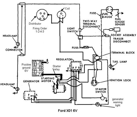 ford wiring diagrams fuse box and wiring diagram