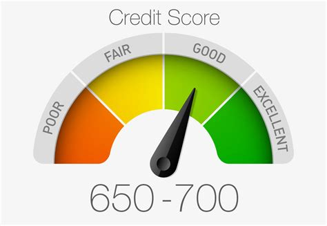 do you need good credit to buy a house credit education thd credit consulting