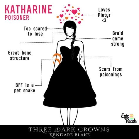 Three Crowns By Kendare 30 best images about epic reads infographics on