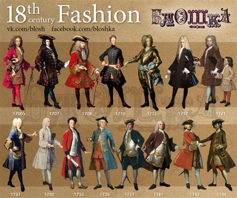 fashion a history from the 18th to the 20th century taschen books a brief history of the xviii century fashion for the blog bloshka rococ 242
