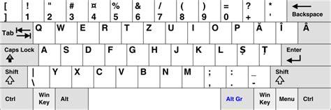 keyboard layout romanian programmers file romanian keyboard layout romania moldova text