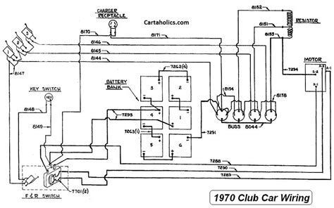 club car electric golf cart wiring diagram cartaholics golf cart forum gt club car caroche wiring diagram