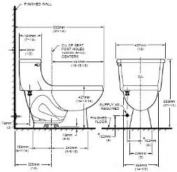 Handicap Floor Plans Ada Bathroom Size Laptoptablets Us