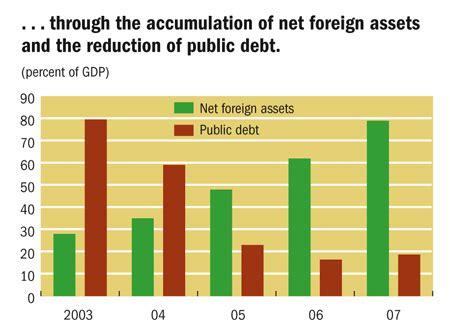 finance development december 2008 the economic geography of finance development december 2008 country focus